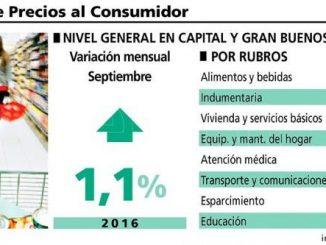 Inflación-septiembre